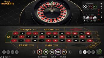 Roulette uitbetalingspercentage